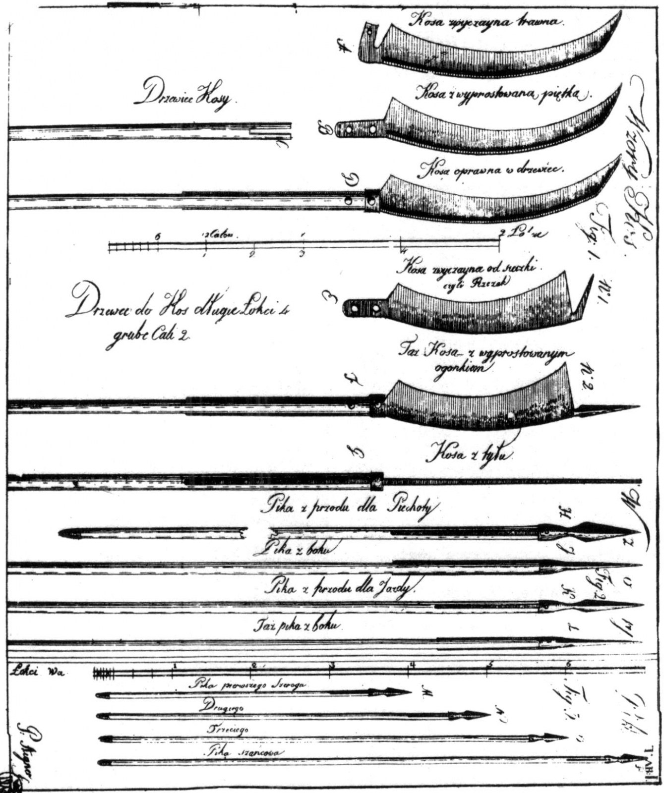 Piotr Aigner, Nauka o pikach i kosach, 1794, Source: Wikimedia