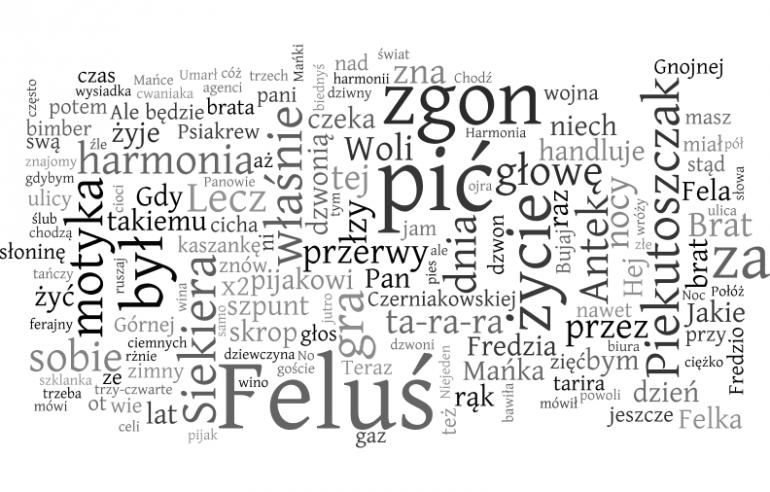 Chmura ze  słów, których Stanisław Grzesiuk najczęściej używał w swoich piosenkach