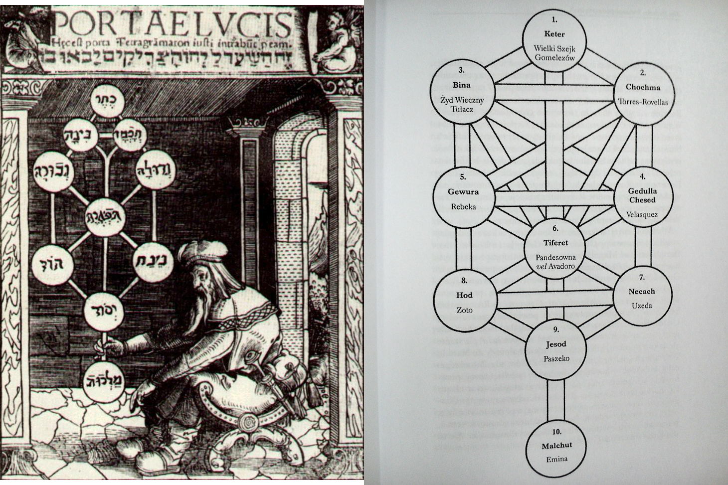 Kabbalah Tree Of Life And Death / The bible cannot be explained if we do not know what the tree of life and the tree of knowledge symbolize.